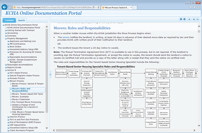 Screenshot of KHCA documentation with flowchart graphic